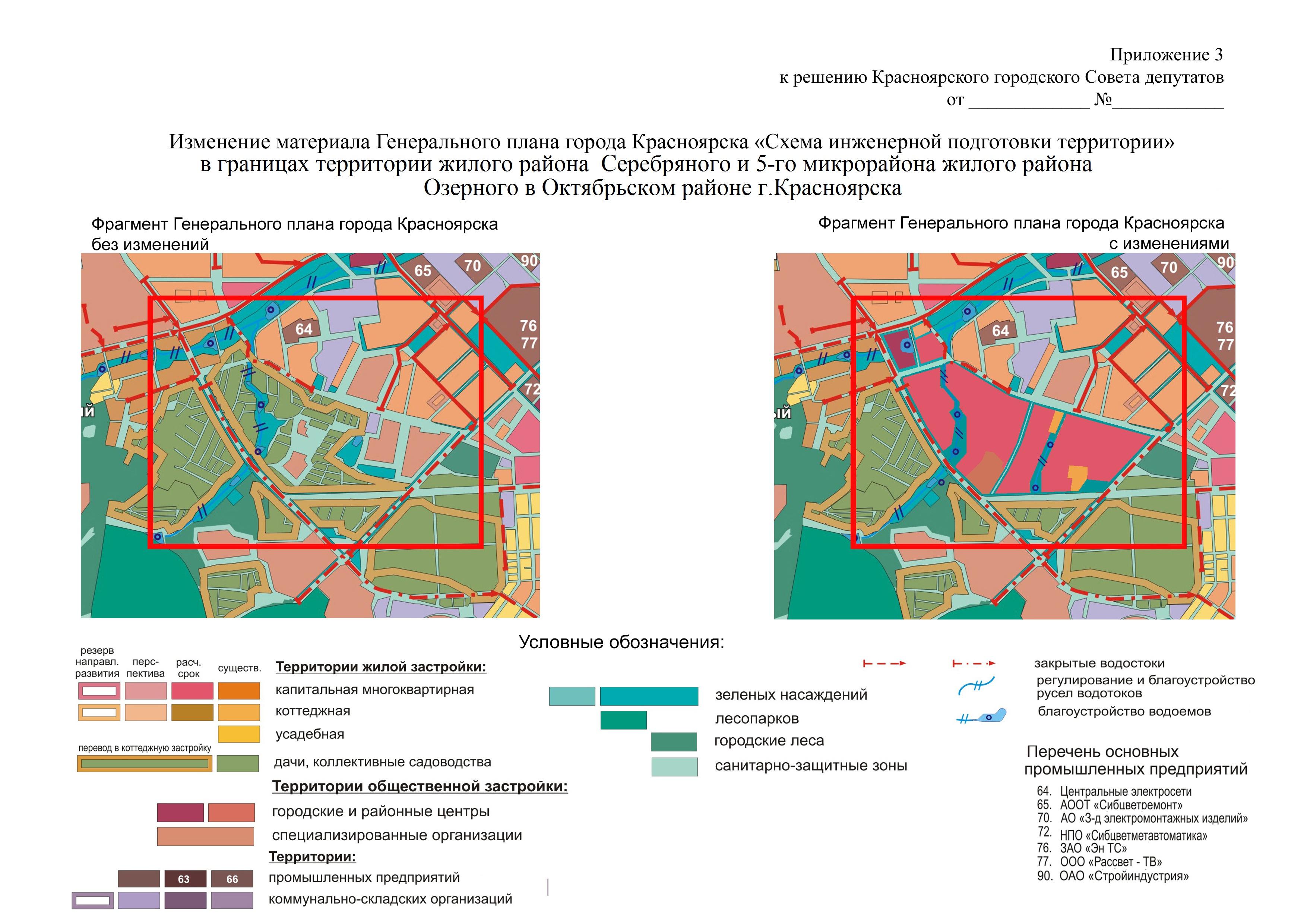 фото на документы красноярск советский район