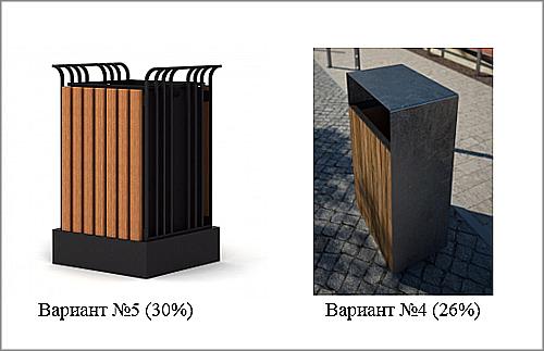Красноярцы выбрали дизайн скамеек и урн для проспекта Мира